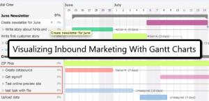 Visualizing Inbound Marketing With Gantt Charts